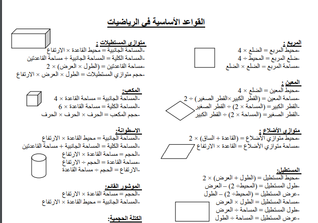 ملخصات رائعة ومختصرة لدروس السادس الابتدائي (الرياضيات-العربية-الفرنسية-التربية الاسلامية)
