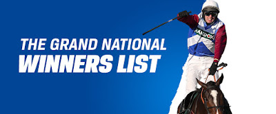 List of Grand National Winners