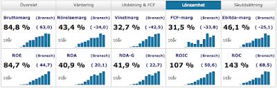 Novo Nordisk analys