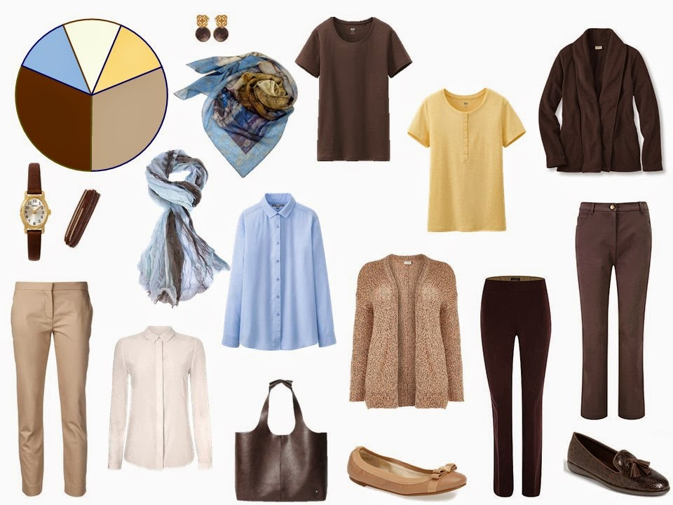 brown and beige travel capsule wardrobe