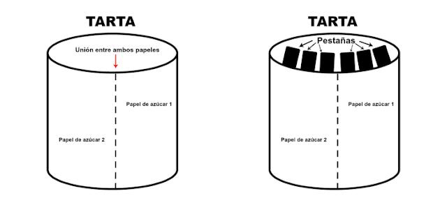 COMO-FORRAR-TARTA-CON-PAPEL-AZUCAR
