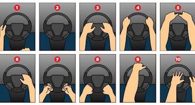 Test de Personalidad : Dime cómo agarras el volante y te diré cómo eres