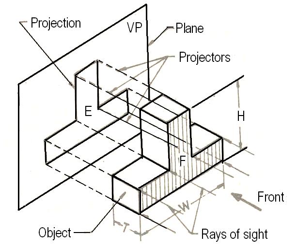 3406b Cat Engine Diagram