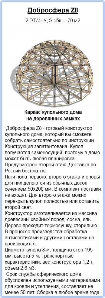 Купольные дома Крым купить