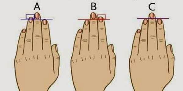 hand See How Your Fingers Length Reveals Your Personality!