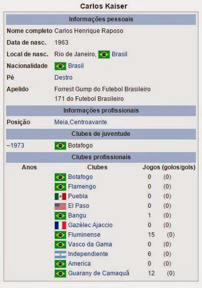 Carlos Henrique Raposo stats