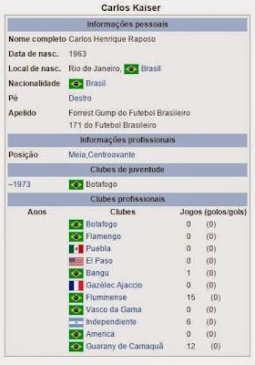 Carlos Henrique Raposo Estafador y futbolista profesional