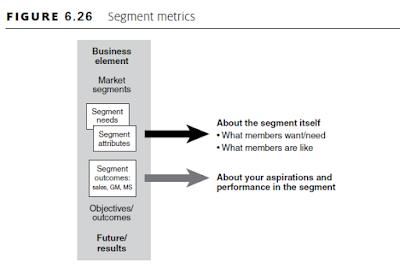 Segment metrics