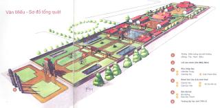 Plano del Templo de la Literatura de Hanoi.