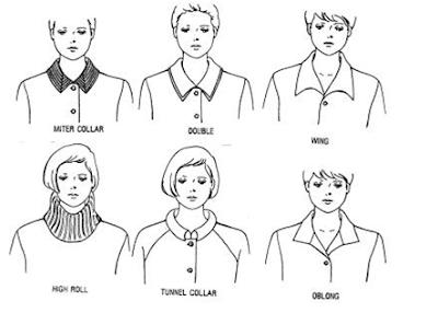 Variasi Garis Kerah Pada Baju