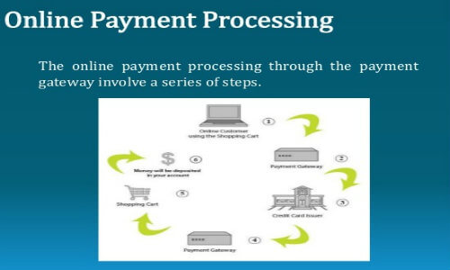 Exampleof-an-online-payment-processing-500x300