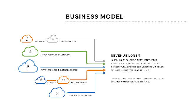 Infographic Business Model Presentation for PowerPoint Template Slide 3