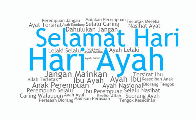 Kata Kata dan Gambar Ucapan Hari Ayah Nasional 12 November