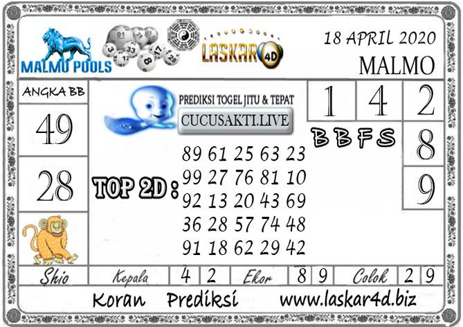 Prediksi Togel MALMO LASKAR4D 18 APRIL 2020