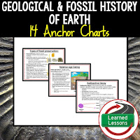 Geological History, Fossils, Earth Science Anchor Charts BUNDLE, Earth Science Bellringers, Earth Science Word Walls, Earth Science Gallery Walks, Earth Science Interactive Notebook inserts