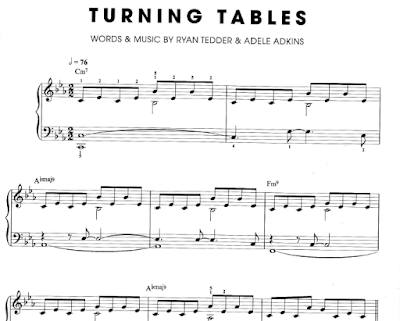 "<img alt=""Turning Tables"" src=""turning-tables.png"" />"