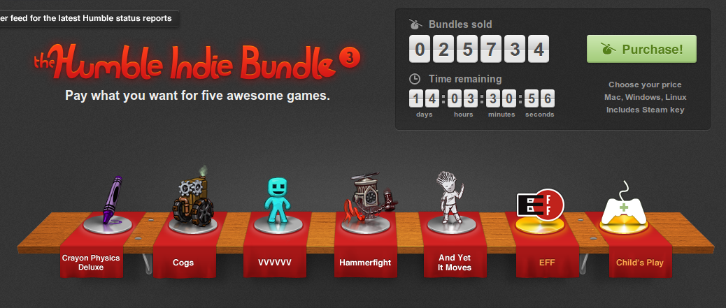 Humble Bundle Pinterest: Humble Indie Bundle 3 Is Here, Pay What You Want For 5