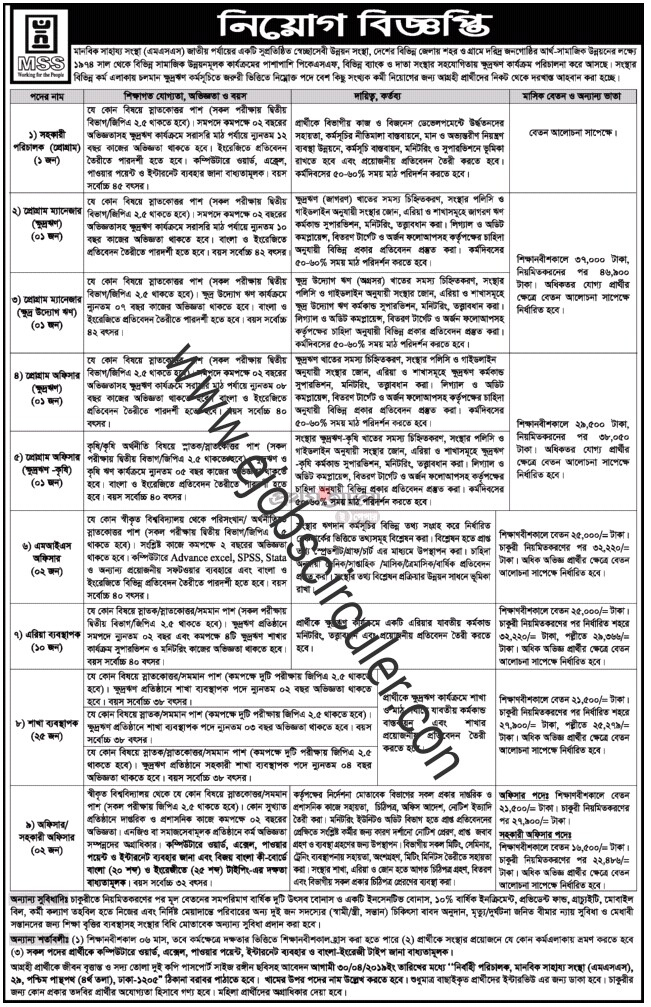Manabik Shahajya Sangstha MSS NGO Job circular 2019 photo