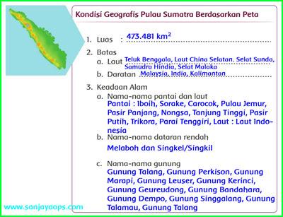 Kondisi-Geografis-Pulau-sumatera-Berdasarkan-Peta