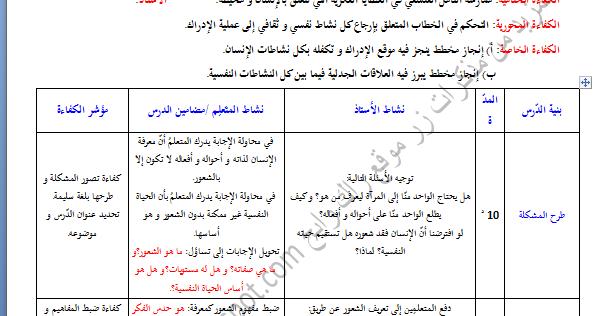 تحميل كتاب النقد الأدبي الحديث أصوله واتجاهاته pdf