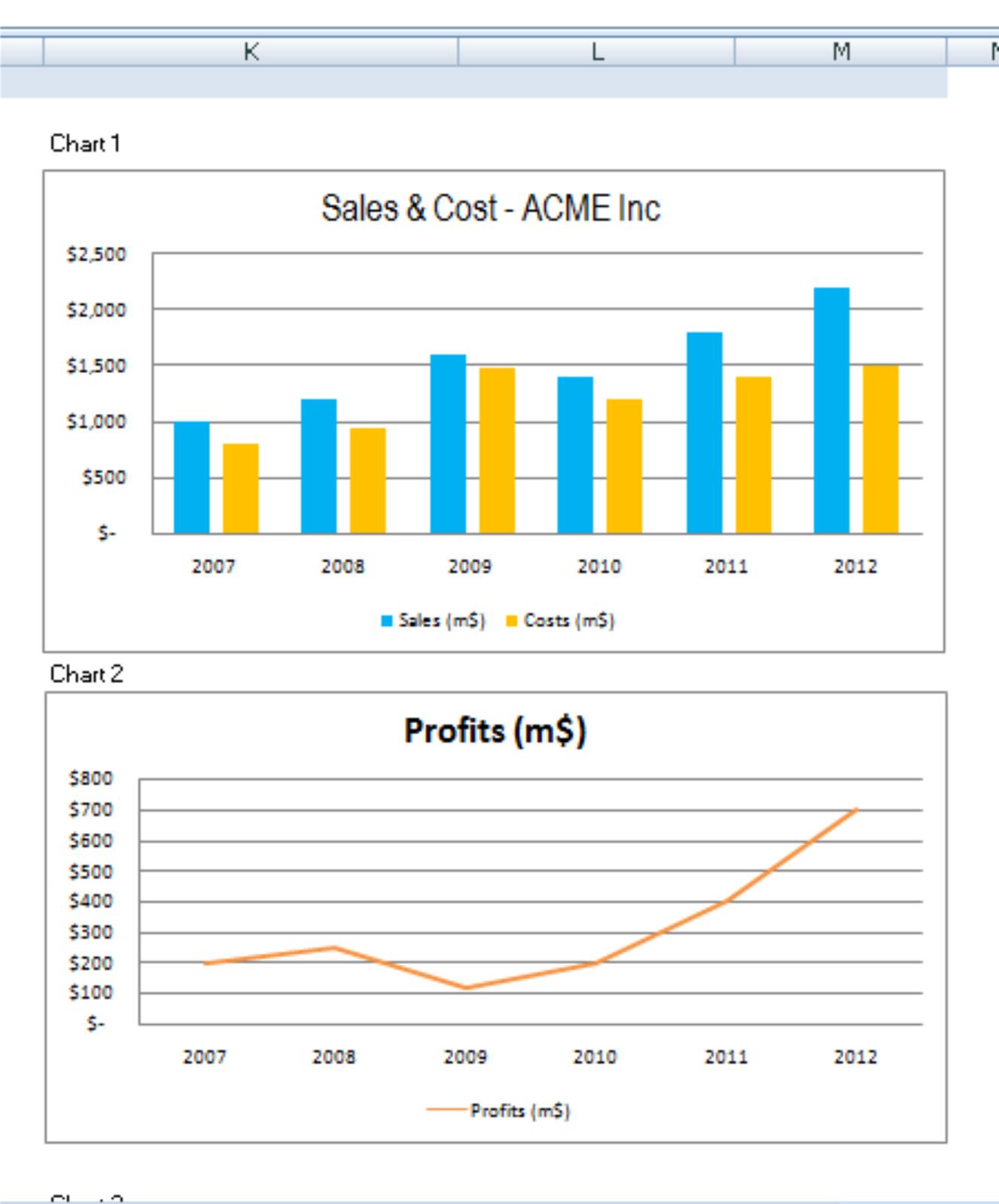 Bagaimana Cara Membuat Chart Interaktif Pada Excel