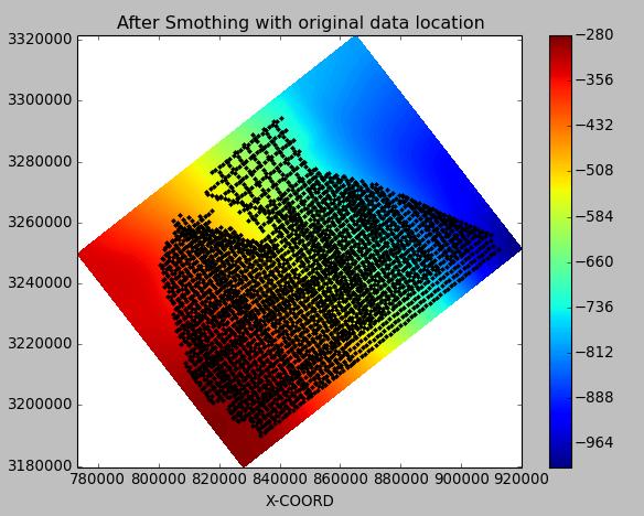 Ensiklopedi Seismik Online: Grid Rotation-Smoothing-Plot Python