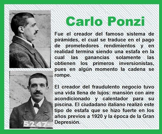 Fraudes Famosos: Carlo Ponzi