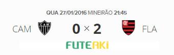 O placar de Atlético-MG 0x2 Flamengo pela 2ª rodada da Copa Sul-Minas-Rio 2016.