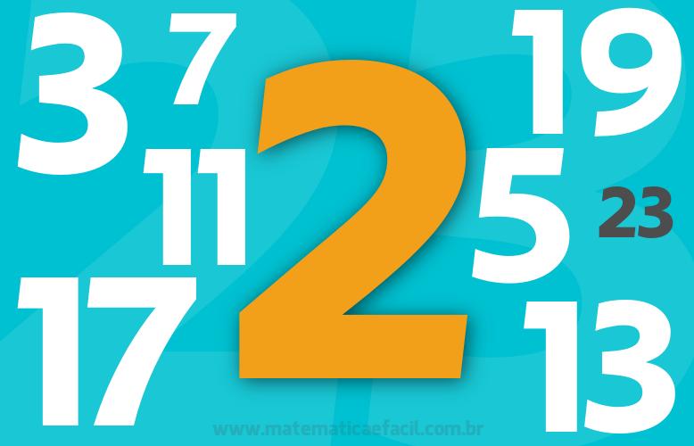 Números Primos, M.M.C., M.D.C. e Radiciação