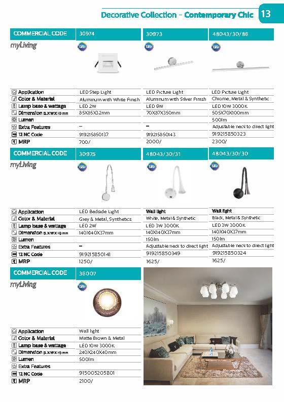 Home decorative lights delhi