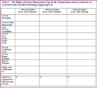 list of training program for employees