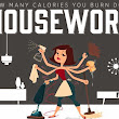 Calories Burned Doing Household Chores #HealthAndFitness
