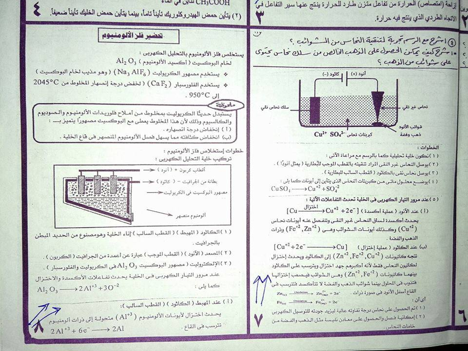 أهم المخططات والمقارنات فى منهج الكيمياء للثانوية العامة مستر إيهاب سعيد 10