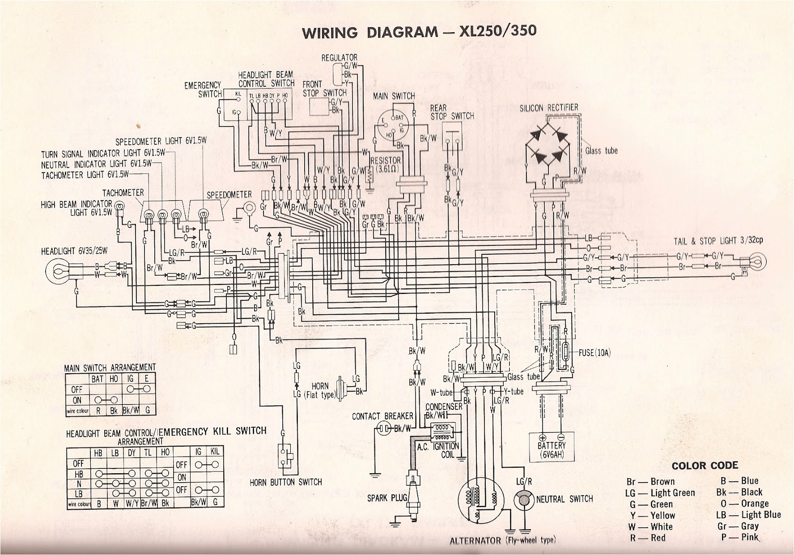 r4l xl350 wiring diagram and xl250 1980 Honda XL500S 1974 Honda XL250