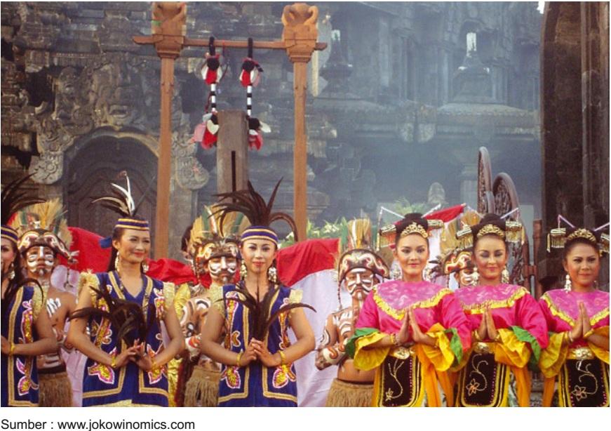 Faktor Penyebab Keberagaman Masyarakat Indonesia Mts An Nawawi Kebumen