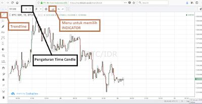 tutorial cara trading bitcoin terbaik untuk pemula