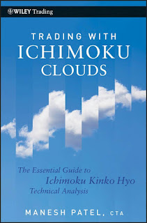 Trading with Ichimoku Clouds by Manesh Patel PDF Book Download
