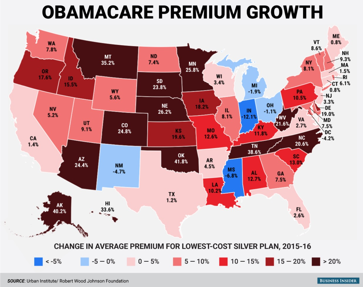 as gleefully pointed out by the trump campaign the opting out of many insurance carriers and the depleted numbers of healthy enrollees has ballooned