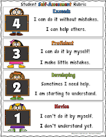 Free Self Assessment Poster