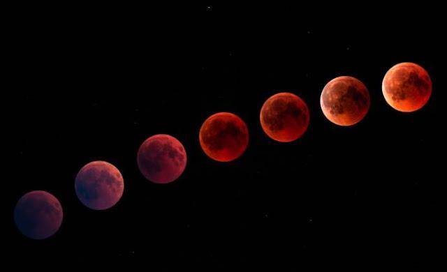 Estos fueron los signos afectados por la Luna de sangre