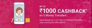 phonepe upi offer on money transfer