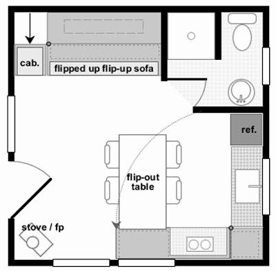 Desain Posisi Kamar Mandi Di Dapur  Desain Denah  Rumah