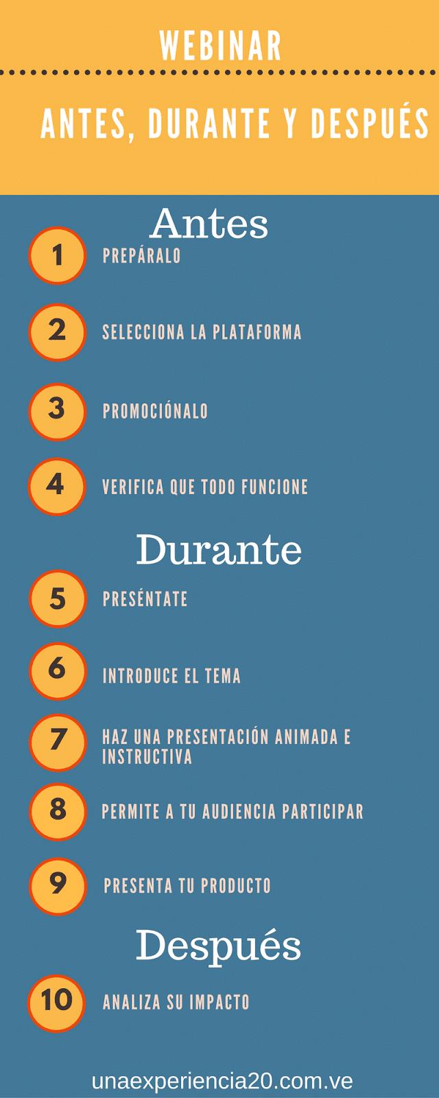 Webinar Infografía