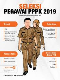 CPNS 2019 Buka Juni & P3K/PPPK Tahap II Juli