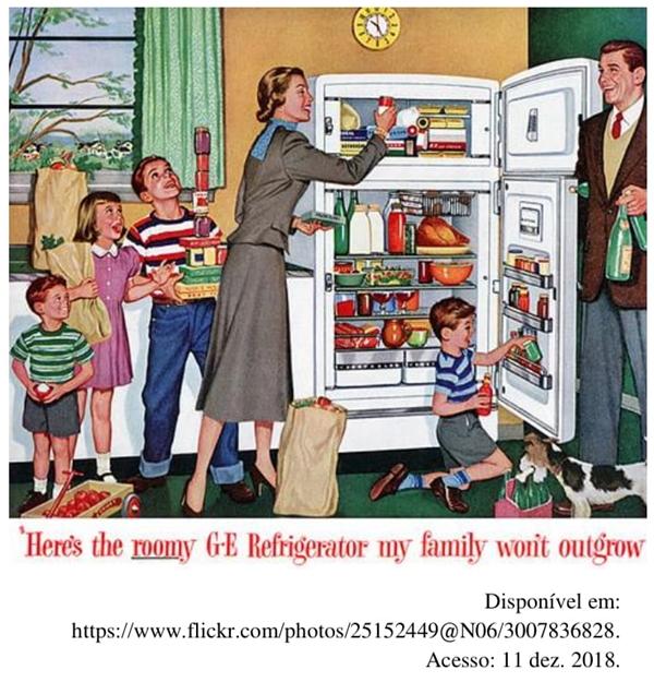 A imagem faz parte de um anúncio publicitário de refrigerador, publicado na revista feminina estadunidense McCall's no ano de 1952