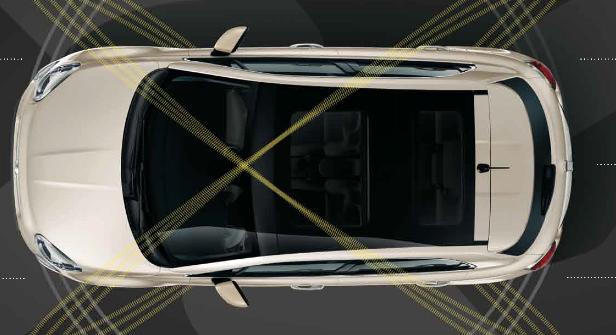Dimensioni Fiat 500x City Look - larghezza, altezza, lunghezza e peso