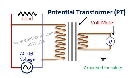 potential-and-current-transformer.