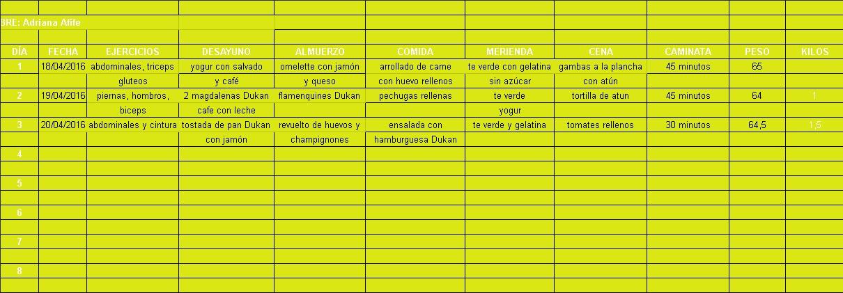 Abcdietas Y Salud Recetas Informacion Y Guia En Forma En 8