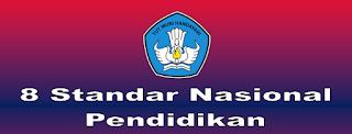Permendiknas 8 Standar Nasional Pendidikan Menurut BSNP
