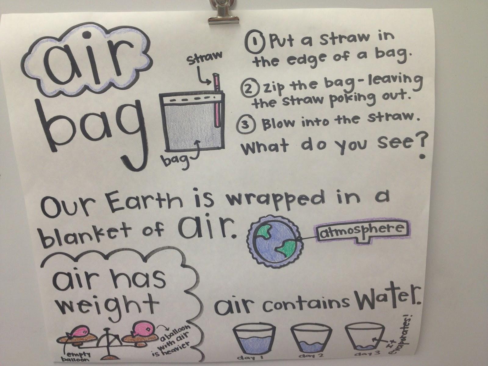 First Grader Last Weather Inspiration